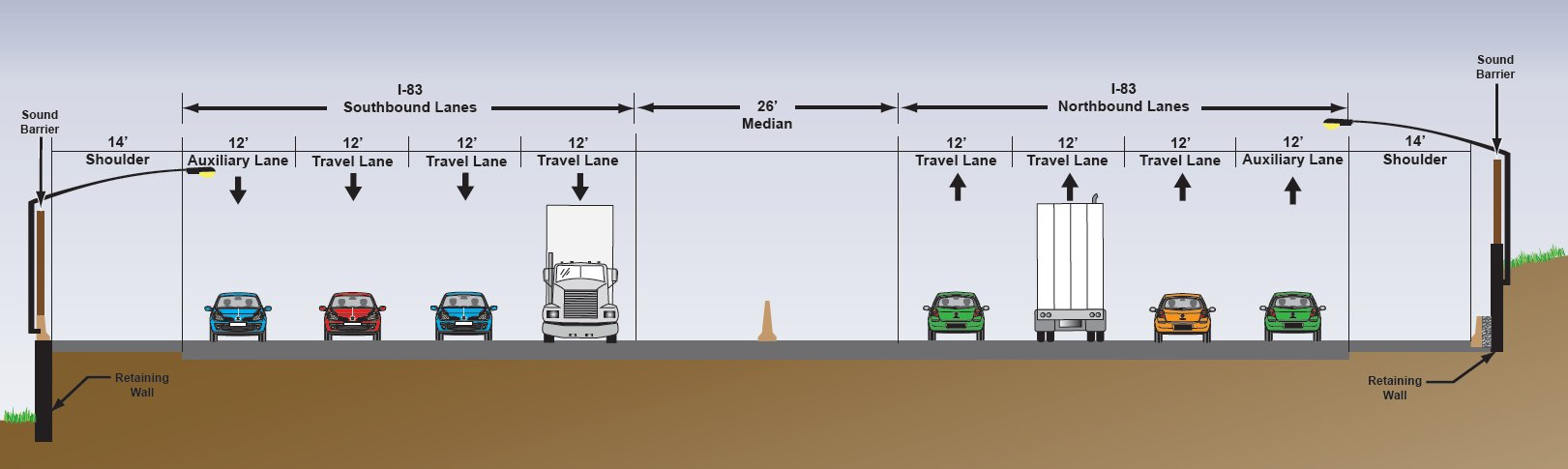 The Typical traffic pattern shows three travel lanes and an auxiliary lane in both directions.